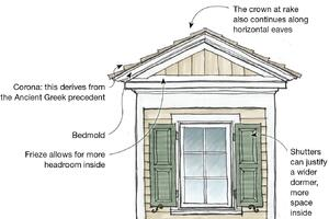 Fitting Dormers: Adding a Dormer in Keeping With the Style of the Existing Home