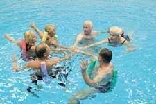A Swim Gym