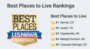 "U.S. News & World Report ""Best Places to Live"" rankings."