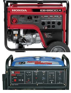 The high-end generator shown at top has full-panel GFCI protection, a voltage selector, and auto throttle (idle) control. The voltage selector allows the user to maximize power to the 120-volt receptacles by switching off the 240-volt circuit. Idle control cuts fuel consumption and noise by reducing the speed of the motor when there is no demand for power. On the modestly equipped machine above, the duplex receptacles are GFCI-protected but the twist-lock receptacles are not; an hour meter allows the owner to track usage so that he knows when it's time to change oil.