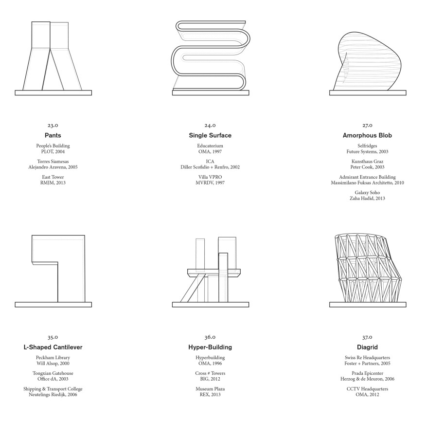 Drawings of common and uncopyrightable architectural tropes