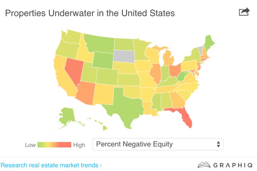 Homeowners' Equity: Perception Vs. Reality