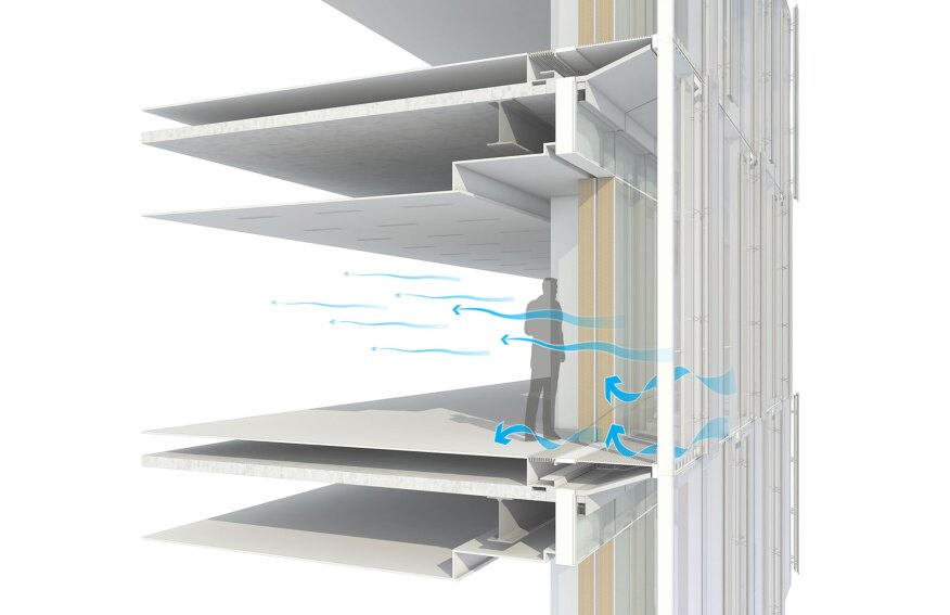 The building façade's operations in passive mode. The tower's building management system (BMS) opens the parallel vertical vents on the exterior and then the damper in the sill of the inner wall to allow natural ventilation into the interior space. Sliding doors can be manually opened for additional ventilation.