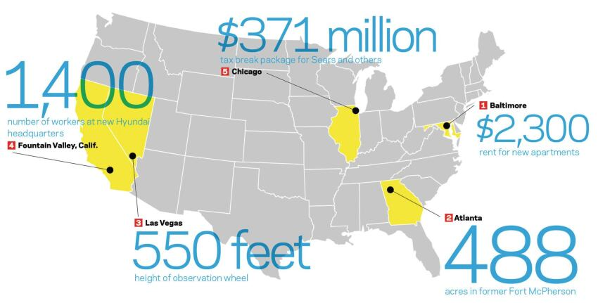 Bigger Wheels, Headquarters, Rents, Forts, and Tax Breaks