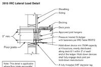 2015 IRC Lateral Load Detail