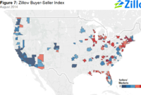 Where the Buyers Markets Are, and The Seller Power Pockets