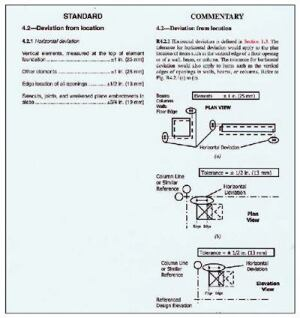 The new version of the tolerances standard features a side-by-side presentation of the text and applicable commentary, which both have been expanded. The PDF version also includes red hyperlinks throughout.