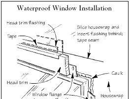 Q&A: Weathertight Windows for Wind-Driven Rain