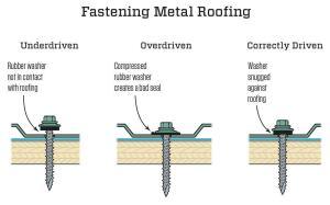 Fastening Metal Roofing Jlc Online Roofing Metal