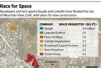 Silicon Valley is Running Out of Space