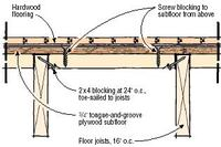 Q&A: Laying a Hardwood Floor Parallel to the Joists