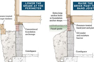 Keep the Wood Out of the Water: Design Solutions for Keeping Grade-Level Framing Dry