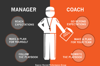 The Coach Effect
