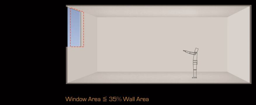 Window area less than or equal to 35% wall area