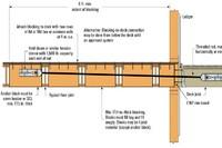 Deck Ledgers and I-Joist Floor Systems