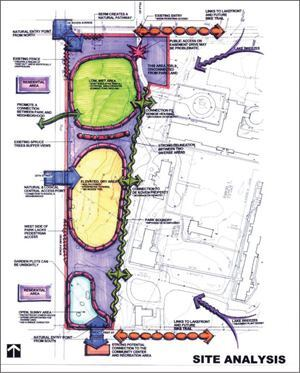 This site analysis was shown to the public for review of a proposed park.