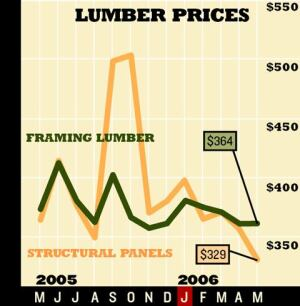 SETTLE IN: The U.S.-Canadian lumber dispute resolution says that taxes will be levied on Canadian shipments if the composite price for framing lumber drops to $355 or below.