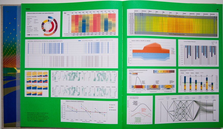 Atelier Ten uses data visualization techniques to analyze design.