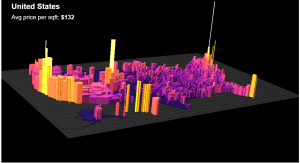 A screenshot of Max Galka's map. Access the interactive map at metrocosm.com.