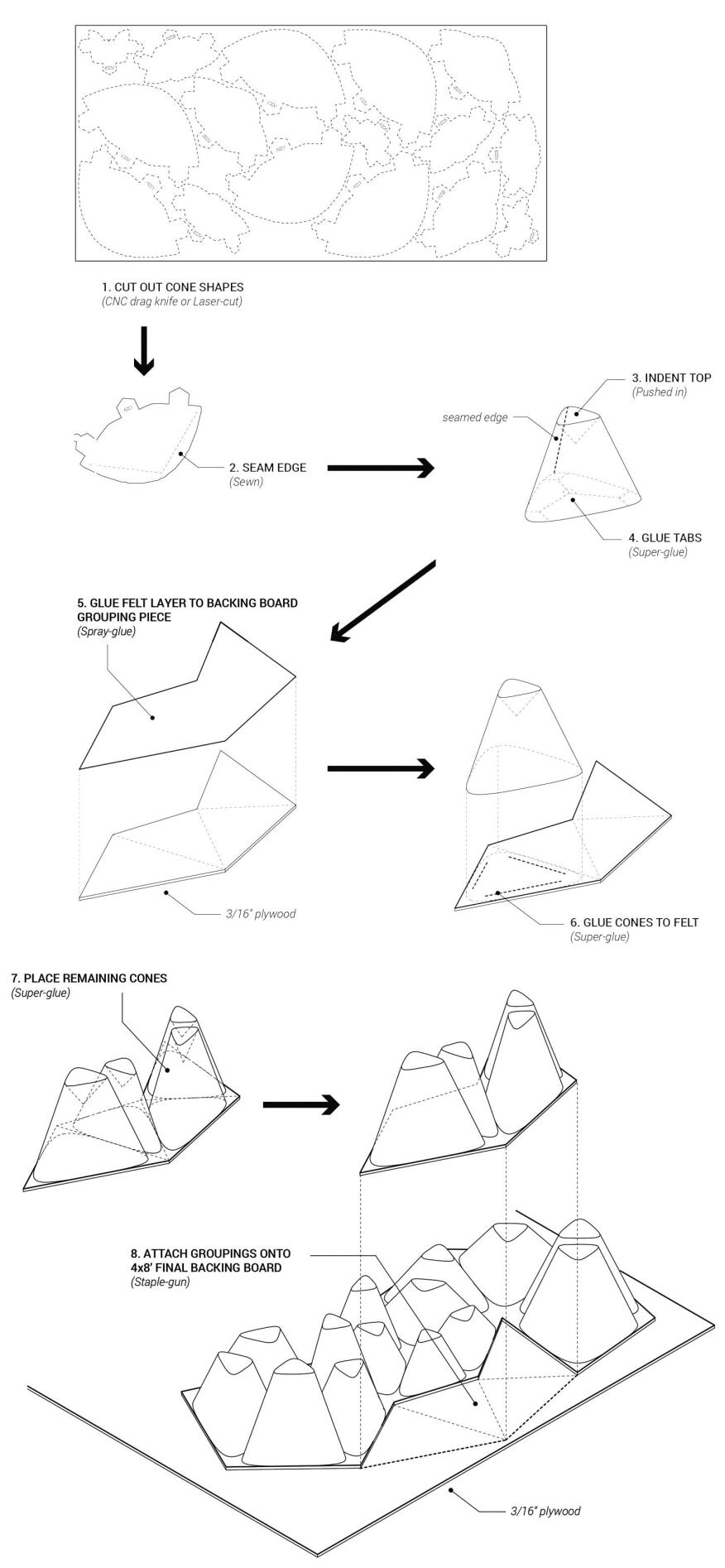 Assembly sequence for the 6,000 Black Lake cones.