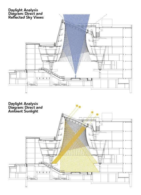 site layout planning for daylight and sunlight pdf