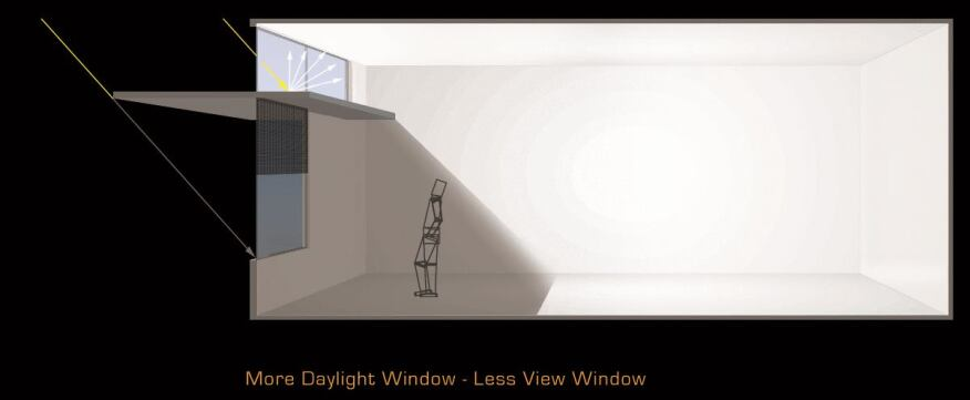 Figure 13: More Daylight Window - Less View Window