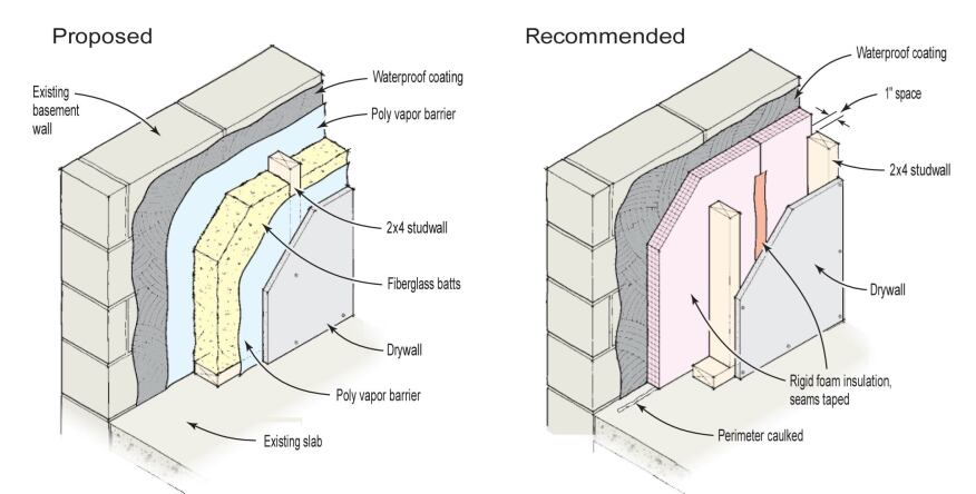 how should i finish an existing basement wall jlc online basement