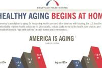 Bipartisan Policy Center Task Force Addresses Nation's Aging Population
