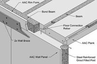 Connecting AAC Floors to AAC Walls