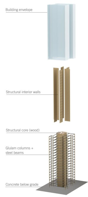"Cross-laminated timber panel blocks installed vertically via ""Mass Timber"" construction can be used for buildings up to 30 stories in height without sacrificing open floor plans or structural quality, says the Canadian Wood Council."