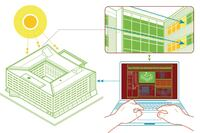 BIM: As Green As Users Make It