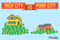 Housing's Rich Get Richer while the Poor Get Poorer