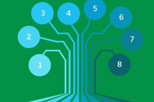 Net-Zero Essential: Installations