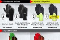 Magid Cut-Resistant Winter Glove Line