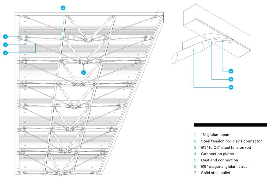 Umass Amherst Design Building Zipper Trusses Architect