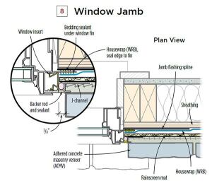 What's required here is an insert (available from window manufacturers that make this type of vinyl window) to fill the J-channel, and then backer rod and sealant installed between the window insert and the ACMV.