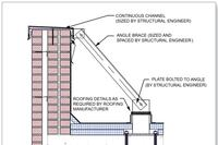Increasing Parapet Height