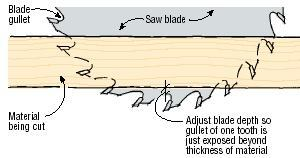 Q&A: Saw Blade Depth Adjustment