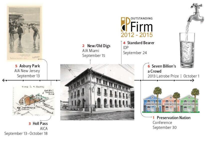 Across the Institute: In Charleston, Miami, Richmond, Asbury Park
