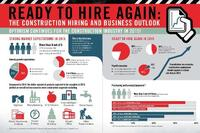 Contractors Optimisic for 2015, But How is Growth Possible?