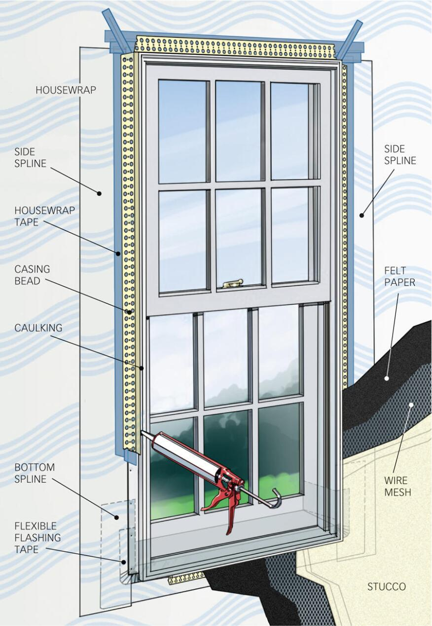 How to flash windows in stucco walls prosales online - How to caulk exterior window trim ...