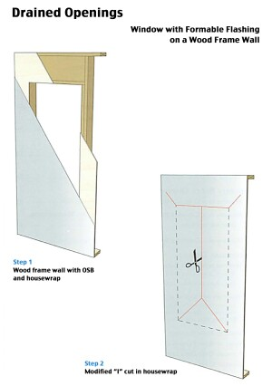 Previously, for drained openings installers simply cut an X in the wrap over the opening. ASTM E2112 now calls for cutting a tab at the top to create a through-wall flashing at the window head.