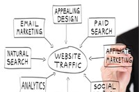 What Makes Visitors Stick Around At Your Website