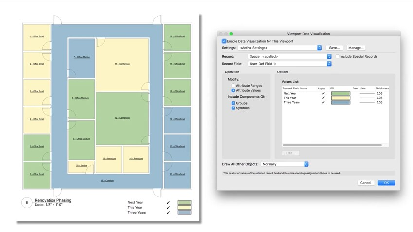 Data Visualization lets users differentiate objects based on their properties.