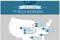 The Top 10 Best American Cities to Work in Tech in 2015