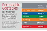 2011 ProSales 100: Big Competitors