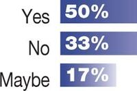 Reader Poll April 2013