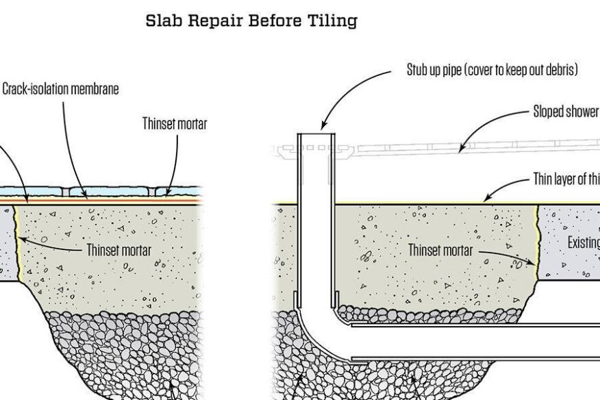 QampA The Best Way To Repair A Hole In Concrete Slab