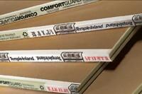 Gypsum, Backerboard, & Underlayments