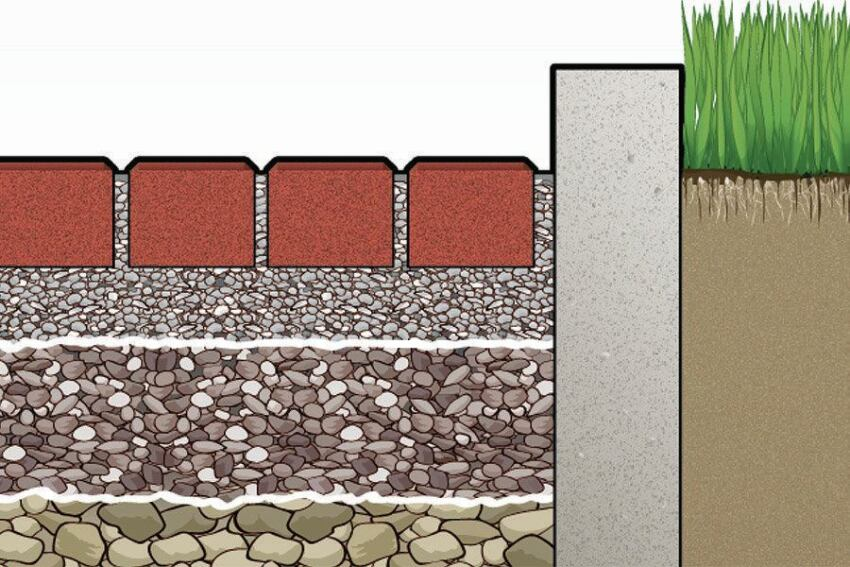 Installing Permeable Pavers